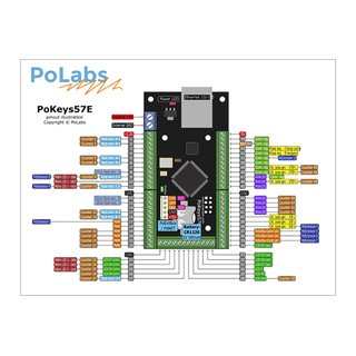 Ethernet CNC controller ? PoKeys57E ? flight simulators, automation